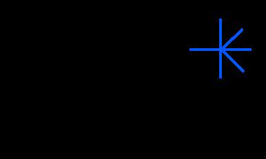 Direction Sense Test mcq solution image